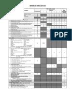 Spesifikasi Ambulance KIA LKPP Internasional, STD 1,2,3,4 Dan Basic Transport Depkes