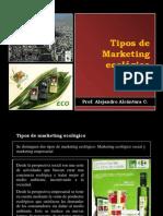 2.0. Tipos de Marketing Ecológicol