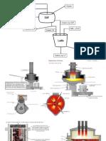 Diagrama Eaf y Lf