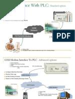 Gsm Modem Interface to Plc