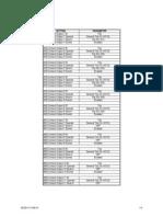 220KV KSK - Mangla.1. Settings File. Outputs
