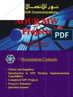 MW Projects