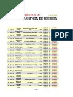 Enduro-Marathon-de-Roubion_urge1001endurotour_8juin2014.pdf