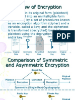 Review of Encryption