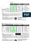 Basic Design Values 2011