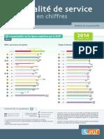 Qualité Service_PONCTUALITE_Numero 13 de Juin 2014