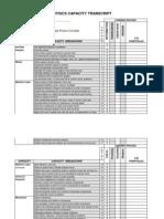 physics cap matrix marked for final exam 2014