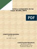 Análisis de Las Leyes Educativas