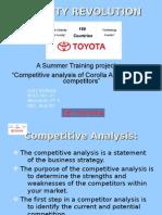 Ajay Toyota Presentation