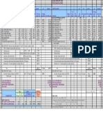 """Cost Breakdown of  SFMTA """"Google Bus"""" commuter shuttle pilot program"""