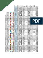 Classifica mondiale alternativa di Rado il Figo