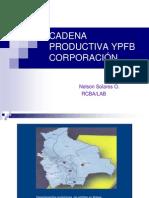 Cadena Productiva de YPFB