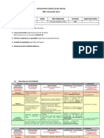 Modelo PCA 1