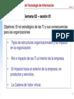 GRTI_20013-I_v1.0_Semana2