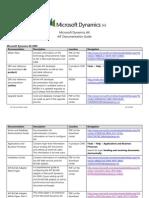 AIF Documentation Guide