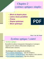 Chapitre2_optique_2012