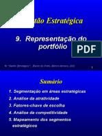 Mercadologia - Representaçao de Portifólio slides Aula XX [1]