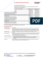 Residential - Standard (SA Power Networks)