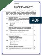 Tabla de Retenciones en La Fuente 2014 Del Impuesto de Valor Agregado Iva