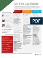 SQL Server 2014 Datasheet