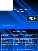 Intellectual Property Law 134 Trademarks