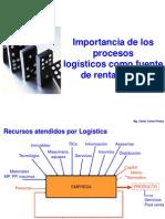 Importancia Actual de Los Procesos Logísticos Como Fuente de Rentabilidad