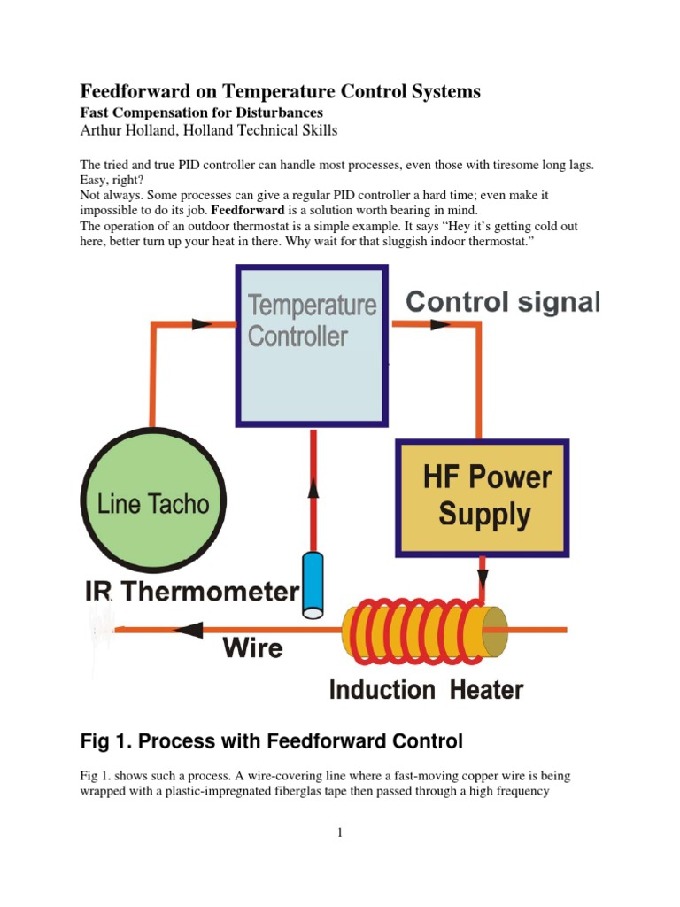 Feedforward On Temperature Control Systems System Wire Mechanical Engineering