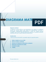 diagrama matricial modificado