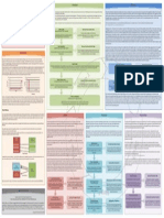 Performance Monitoring Poster v1.0