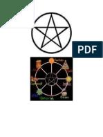 Occult Cartea Umbrelor