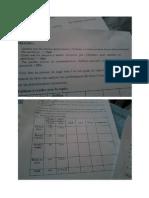 Examen de Passage 2013 Tsc Synthese 1 Et 2