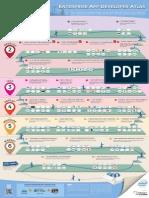 App Dev Atlas