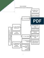 Binter Analisis Peluang Internasional Fix (2)