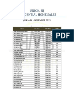 Union NJ 2013 Home Sales List