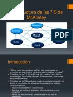 La Estructura de Las 7 S de McKinsey