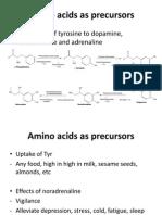 Amino Acids as Precursors