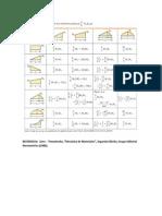 Tabla de Productos de Diagramas Gere-Timoshenko