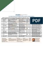 Studeo Kompakt 04 Masterplan Diplomarbeit