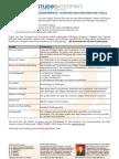 Studeo Kompakt 15 Kompass Vorlagen für Klausuren