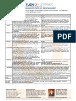 Studeo Kompakt 71 Gesundheitstipps Diplomarbeit