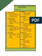 Caracterizacion de Satisfaccion y de Calidad de La Empresa EASYCORP 3
