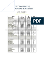 South Orange NJ Real Estate Sales List