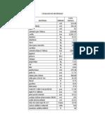 Catalogo de Materiales Rrrh[1]