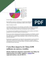 Cueros en Centro America