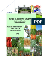 Analisis Comportamiento de Rubros Agricolas