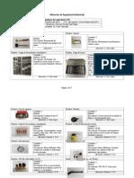Inventario de Laboratorio 105
