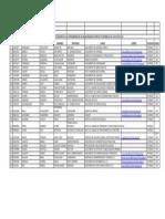 Plan 10056 2013 Municipalidad de Chorrillos