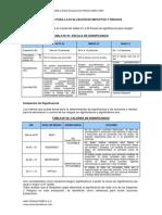 Metodología Para La Evaluación de Impactos y Riesgos