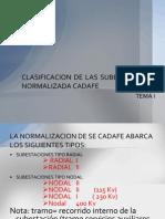 Planificacion de Una Subestacion (Normalizadas) t1 Pv