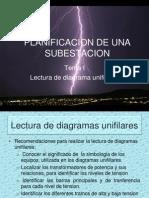 Planificacion de Una Subestacion (Lectura)t1 Piv